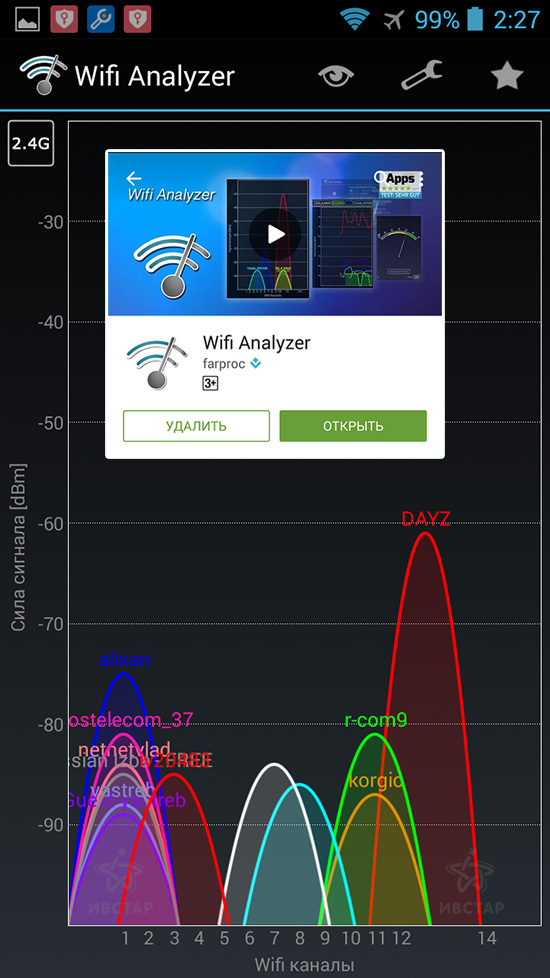 Wi-Fi Analyzer исследуем помехи Wi-Fi на роутере