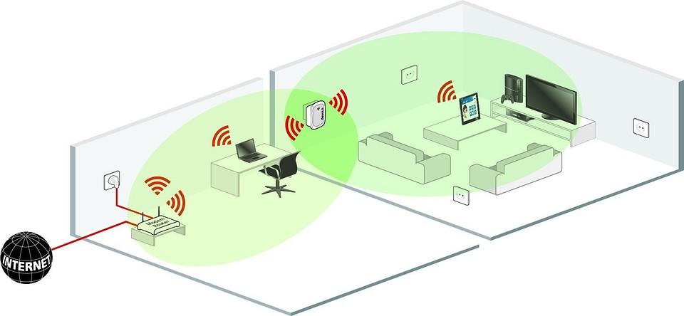 Как работает Wi-Fi? [ВИДЕО]